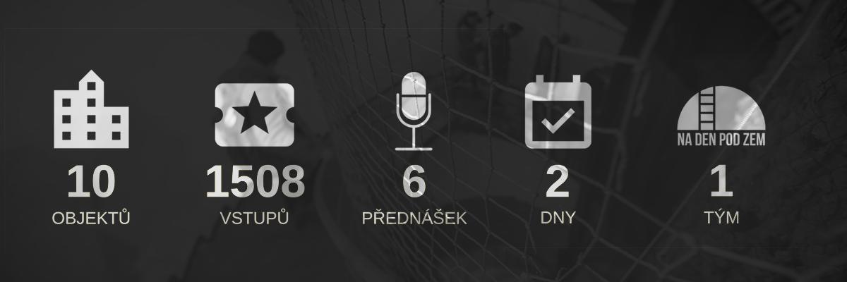Ohlédnutí infografika