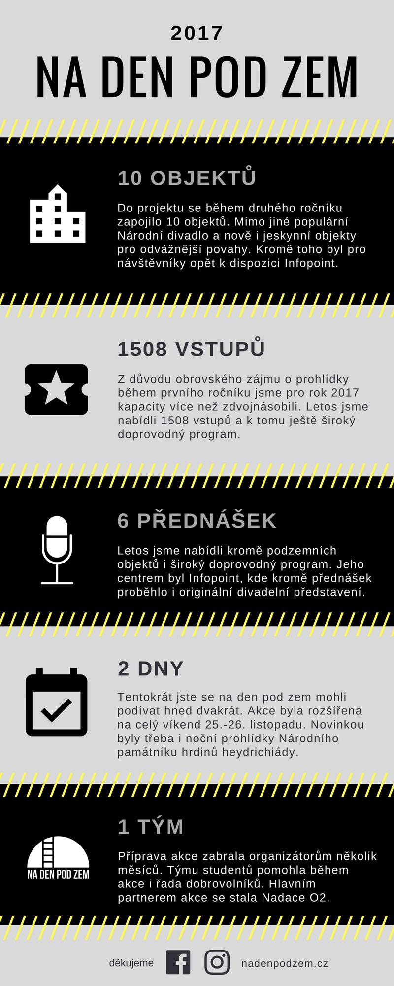 Infografika 2017